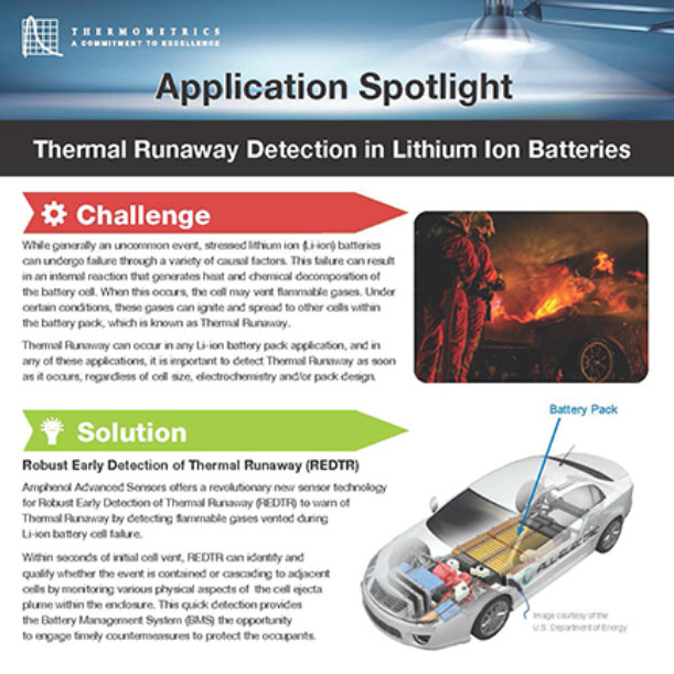 AAS-930-277A-Thermometrics-Thermal-Runaway-041421-review5