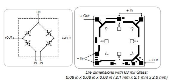NovaSensor P883 | Medium and High Pressure Sensor Die